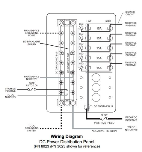 Blue Sea Systems Circuit Breaker Panel With