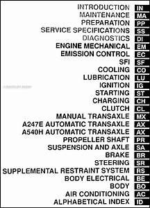 1999 Rav4 Fuse Box : 1999 toyota rav4 repair shop manual set original ~ A.2002-acura-tl-radio.info Haus und Dekorationen
