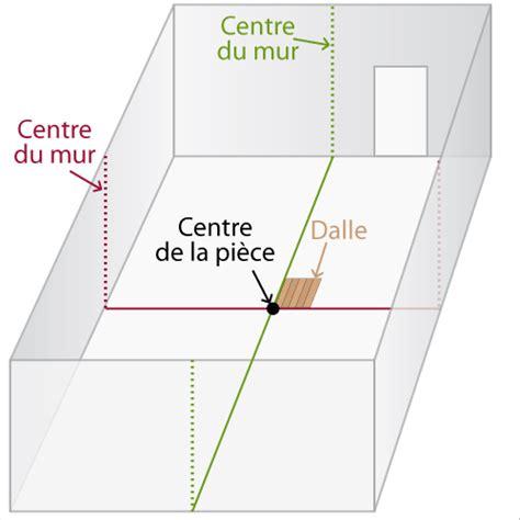 comment poser des dalles adhesives sur du carrelage poser des dalles pvc adh 233 sives lino