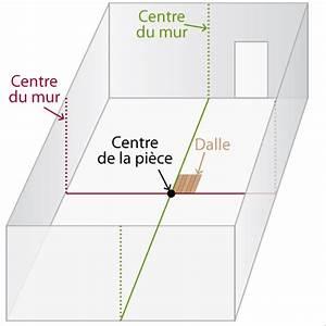 Dalle Pvc Adhesive Sur Carrelage : dalles adh sives ~ Premium-room.com Idées de Décoration