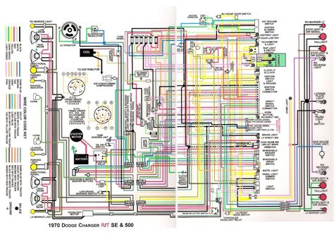 Dodge Charger Complete Wiring Diagram