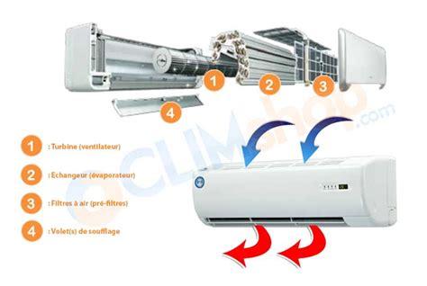 comment nettoyer climatiseur mural entretien climatisation inverter entretenir climatiseur mural console