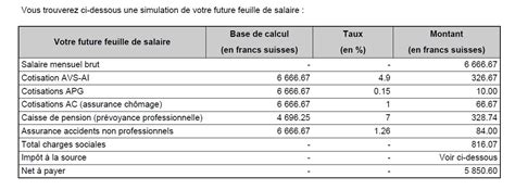 salaire net brut cadre salaire brut et net cadre 28 images salaire net brut a quoi correspond le salaire imposable