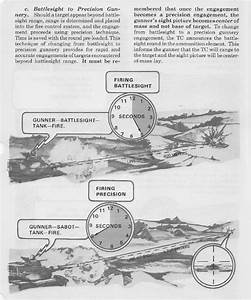 Battlesight And Precision Aim Explanations From The Us M60