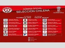 Eliminatorias La lista de convocados de Chile para los