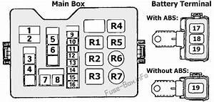 Fuse Box Diagram Mitsubishi Pajero Ii  V20  1991