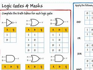 Logic Gates Truth Tables Worksheet