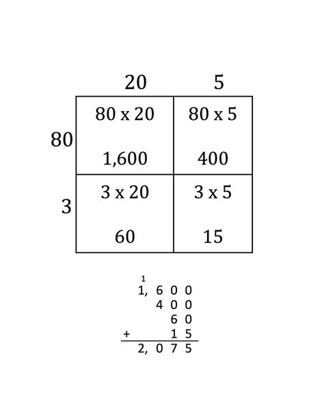 multiplying using an array or area model
