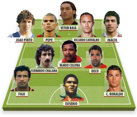 Euro  Portugal  Le Onze Des Meilleurs Joueurs Portugais