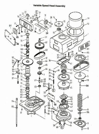 Jet Milling Machine Parts Vertical Diagram Quill