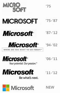 Microsoft, Windows, Office, Internet Explorer History in ...
