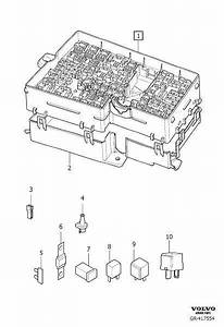 Fuse Box In Volvo Xc90 : 2016 volvo xc90 relay rem relays 30765043 volvo ~ A.2002-acura-tl-radio.info Haus und Dekorationen