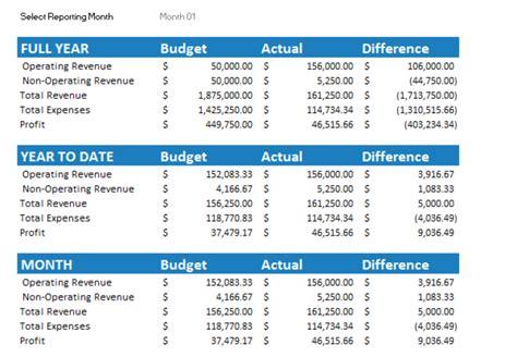 small business budget templates fundbox blog