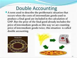 Wiring Diagram  14 In The Circular Flow Diagram Firms Produce
