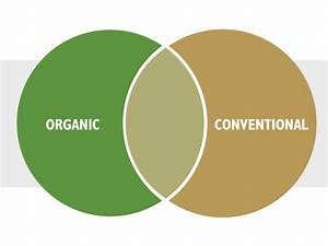 Organic And Conventional Farming  What U0026 39 S The Same  What U0026 39 S