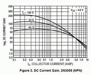 Transistor Als Schalter Berechnen : vorwiderstand berechnen f r transistor ~ Themetempest.com Abrechnung