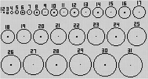 Circles  U2013 Arch Ways  U2013 How To Guide