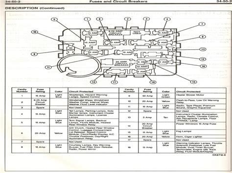 Need Fuse Panel Diagram Mustangforums