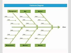Fishbone Diagram Template Powerpoint formats, Examples