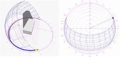 Sun Path Diagram Solar Architecture 3d Summer