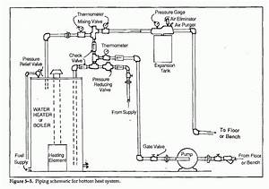 Boiler Piping Diagram