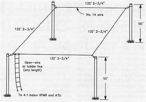 Simple Antenna For 80 Meters Band