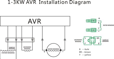 what is 1 3kw avr china generator avr alternator
