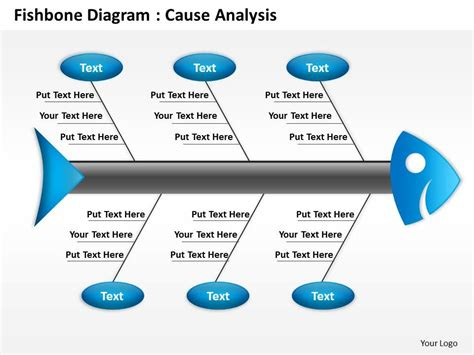 fishbone diagram  analysis powerpoint