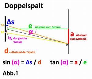 Wellenlänge Berechnen Doppelspalt : doppelspalt physik verst ndlich erkl rt ~ Themetempest.com Abrechnung