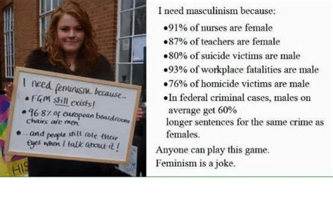 I Need Masculinism Because 91 Of Nurses Are Female 87 Of Teachers Are Female 80 Of Suicide