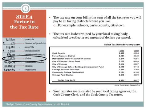 cook county tax exemption forms cook county property taxes exemptions cook county