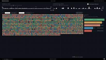 Visualizations Visualization Codex Visual Examples Atlanticus Tool