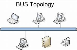 Data Communication And Networking Technology  Bus Topology