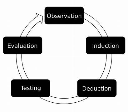 Empirical Research Examples Definition Academic