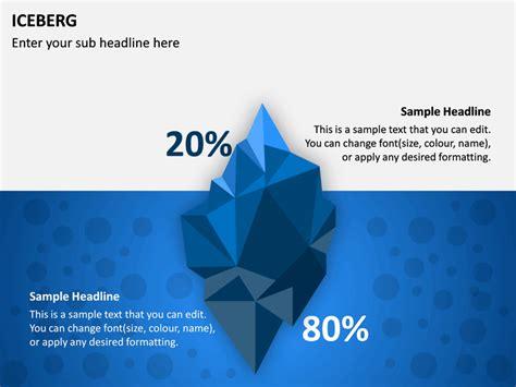 Iceberg PowerPoint Template | SketchBubble