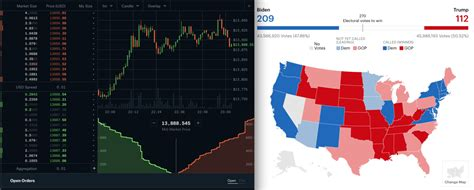 Bybit is the safest, fastest, most transparent, and user friendly bitcoin and ethereum trading platform offering cryptocurrency perpetual contracts. Bitcoin trails Election Results -- Downward trend with Biden, Upwards trend for Trump