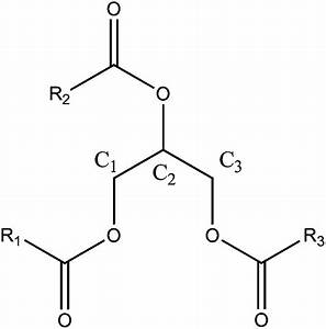 Canola Oil Structure Related Keywords & Suggestions ...