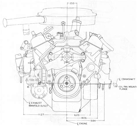 1st Sv650 Wiring Diagram by Chevy 327 Spark Wiring Diagram Downloaddescargar