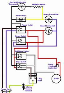 Keurig Coffee Maker Wiring Diagram  Keurig  Free Download