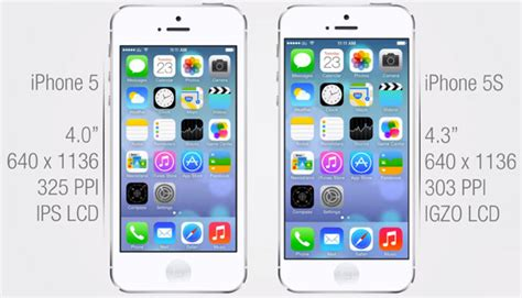 how many inches is the iphone 5 the designer showed a concept iphone 5s with a 4 3 inch