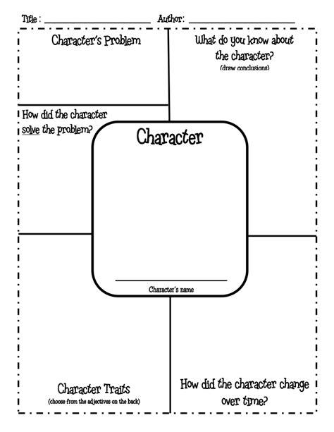 character traits  google drive classroom ideas