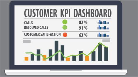 create excel customer kpi dashboard  excel dashboard