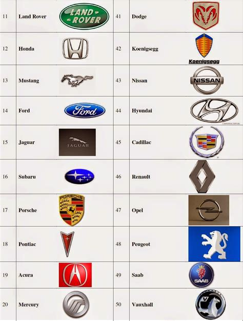 car logos best cars brands and car companies car brand logos of
