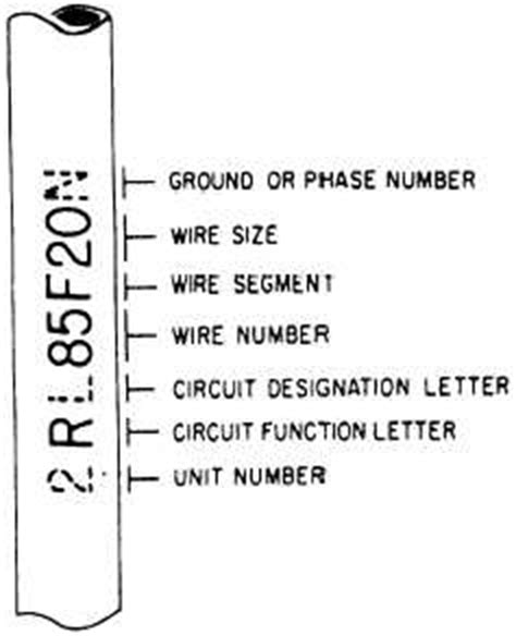 aircraft wire identification coding
