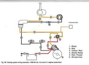 similiar volvo starter relay wiring diagram keywords chevrolet 5 3 vortec engine on 3 7 mercruiser starter wiring diagram