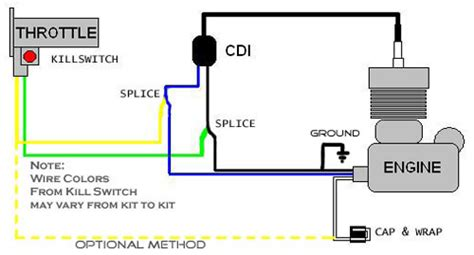 Wiring Diagram 2 Stroke Scooter by Index Of Postpic 2014 11