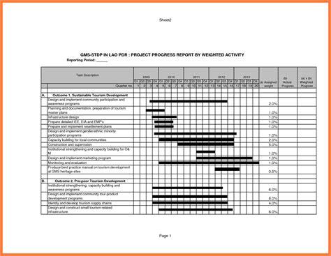 weekly construction progress report template progress