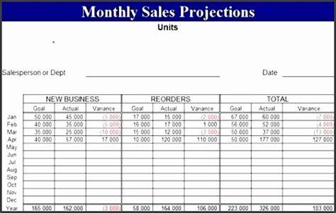 cash projection template sampletemplatess
