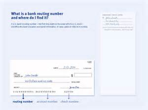 RBC Bank Routing Number On Check
