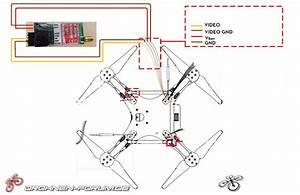 Fpv Equipment  Empfehlung - Produkte - Vergleich - Installation - Fpv